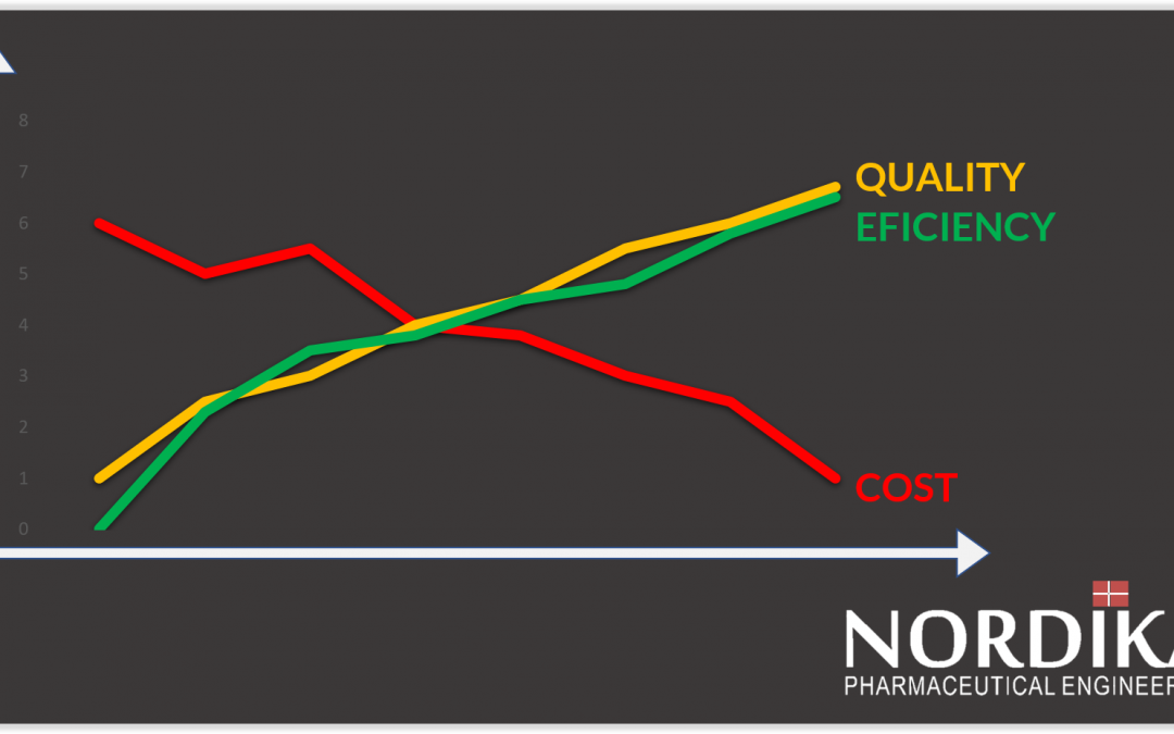99/1: The Pareto for Engineering Project Management