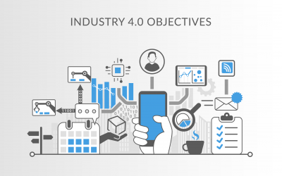 Industry Objectives 4.0 – Adaptability